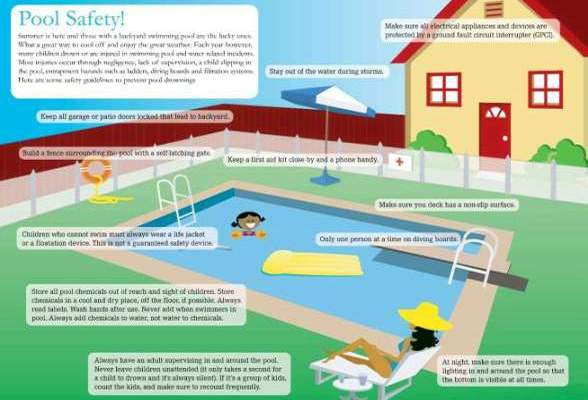 Pool Safety Resources